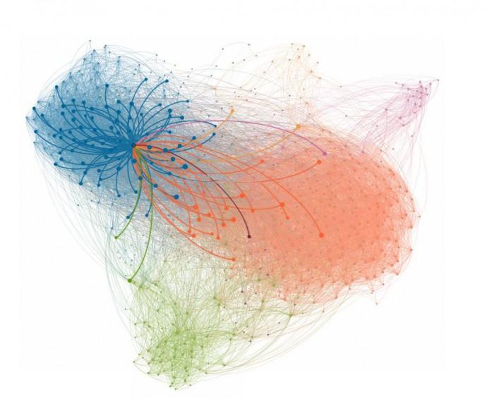 Conexiones Marketing on line